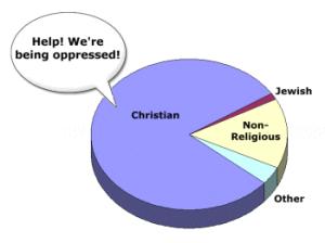 christian_oppression_pie1