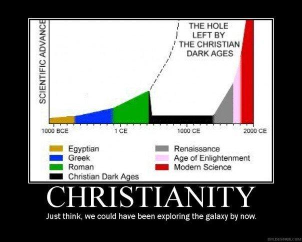good christian polyamorous