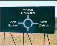 Aristotle's notion of virtue is about temperament and moderation.